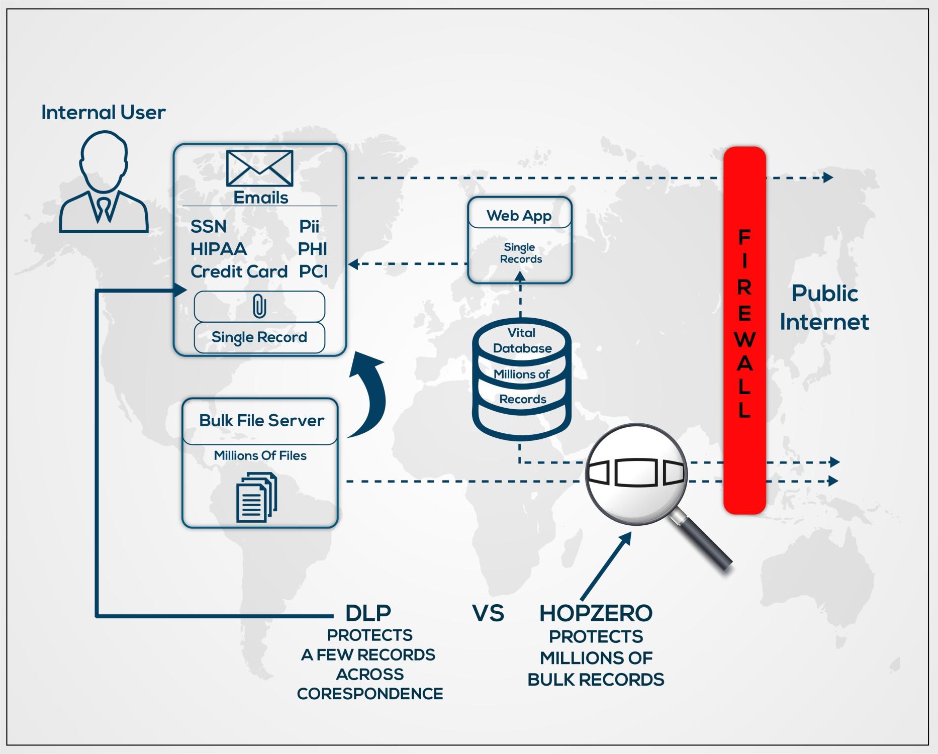 HOPZERO DataTravel visibility map